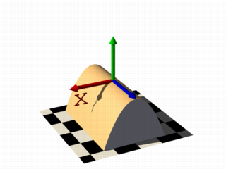 Isosurface sample (non-linear function)